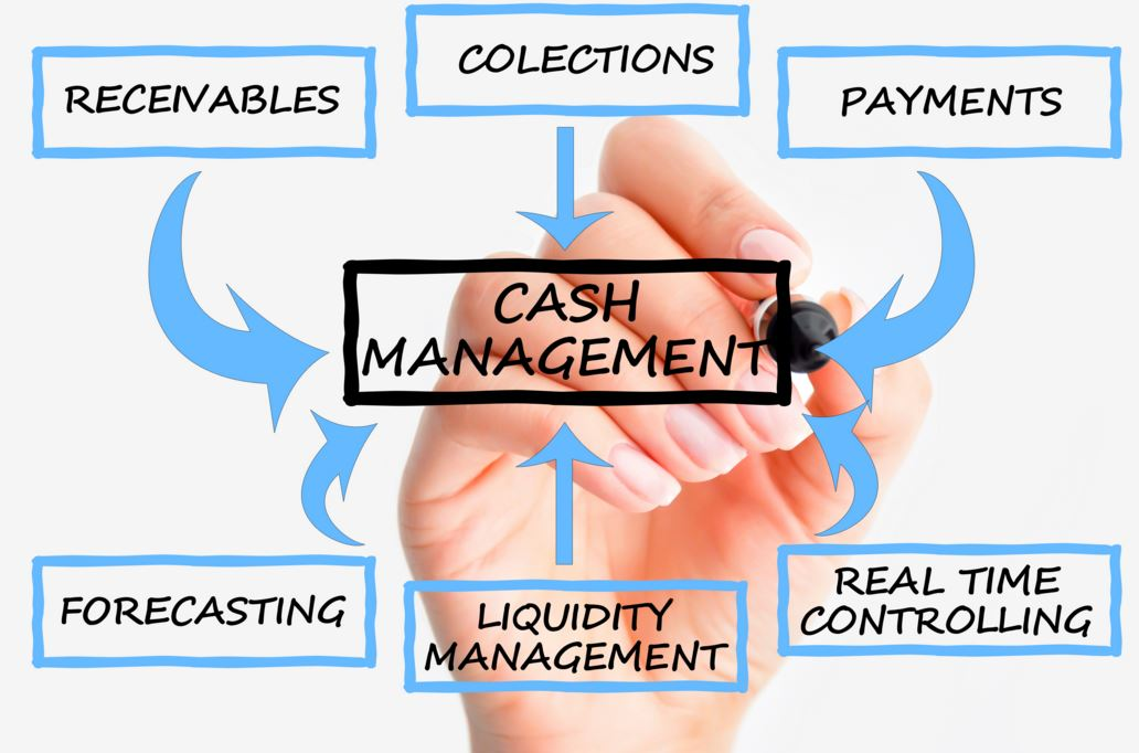 lan based cash flow monitoring system Aifmd –cash monitoring & oversight 1 cash movements cash monitoring will be to understand how cash will flow to and from the aif in light of the.